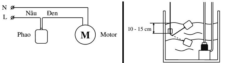 ứng dụng của phao điện máy bơm nước