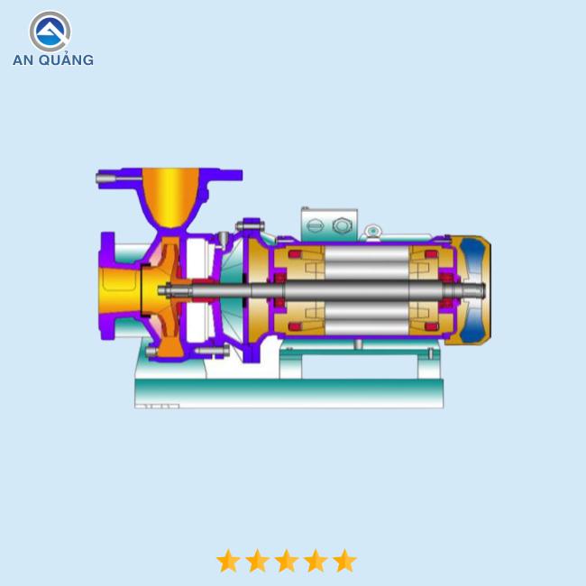 Cấu tạo máy bơm ly tâm trục ngang Kaiquan 125KQW
