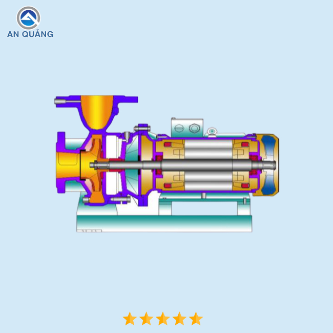 Cấu tạo máy bơm nước trục ngang Kaiquan 50KQW